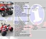 ATV for P60K